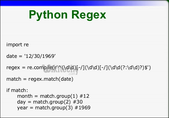 Python Tutorial Python Regular Expression Regular Expressions In